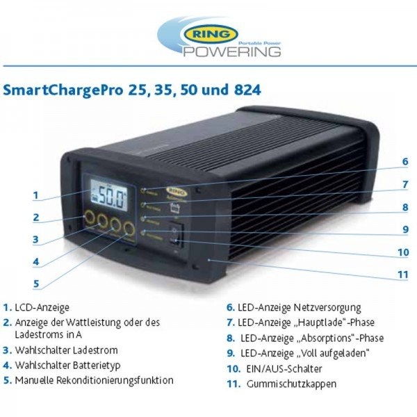 Ring Smartchargepro